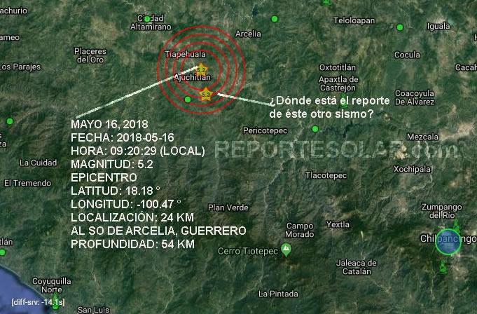 Historial Del Reporte Solar Sismico Y Volcanico Con