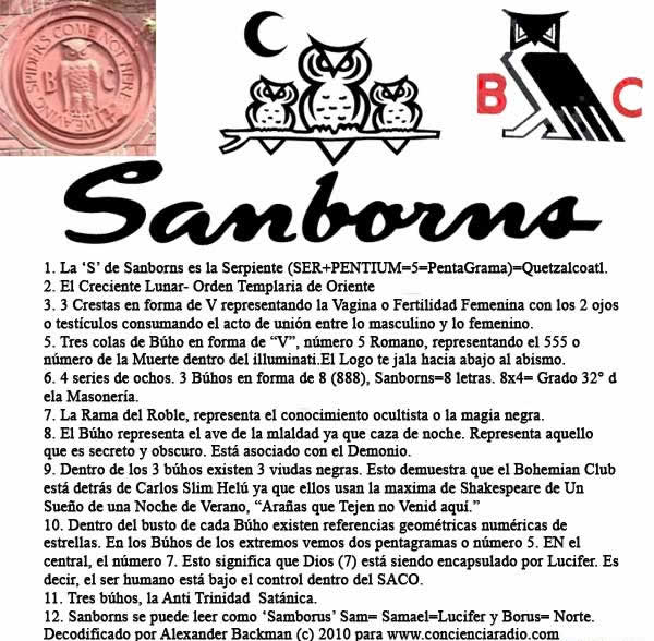 Sanborns Codex